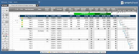 how to create a project budget free excel project management templates
