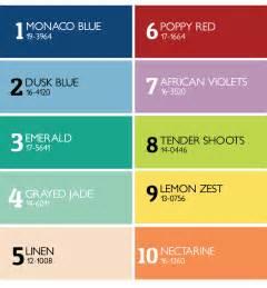 Pantone Color Trends 2013