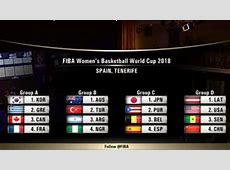 Grupo asequible para España en el Mundial femenino 2018