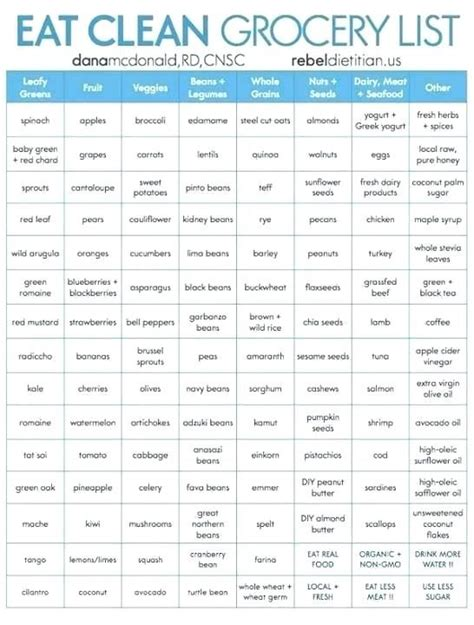 meal prep template grocery list  meal prep template