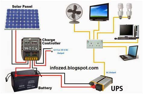 Wiring Diagram Solar Panels Ups Battery Load Fan