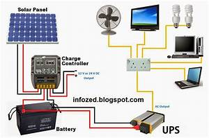 Wiring Diagram Of Solar Panels Ups Battery Load Fan Tv