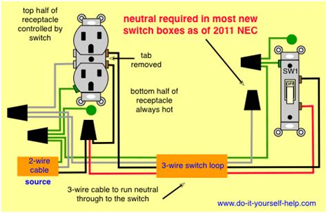 wiring a split outlet to a switch electrical wiring