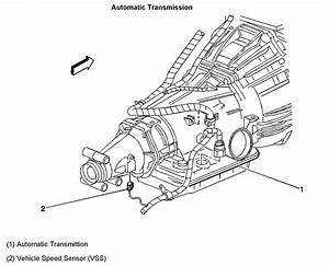 Speed Sensor Location  Where Is Transmission Speed Sensor