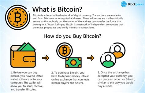 Bitcoincash.org recommends a few wallets to use when storing your bitcoin cash. What is Bitcoin? [The Most Comprehensive Step-by-Step ...