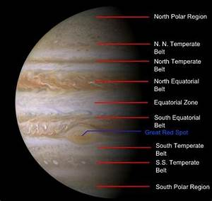 17 Best images about Facts about Planets for Kids on ...