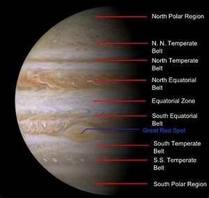 Best 25+ Jupiter facts ideas on Pinterest | Venus planet ...