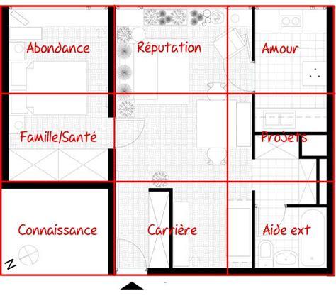 plan chambre feng shui le feng shui chez moi partie 3 paperblog