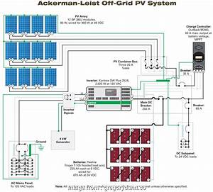 Off Grid Solar System Wiring Diagram