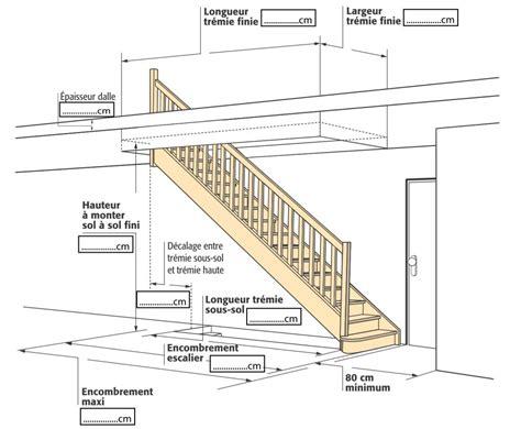 comment relever les c 244 tes d un escalier lavogez