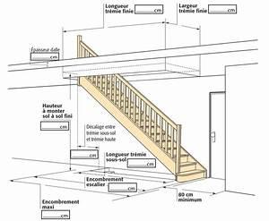 Comment Relever Les Ca´tes Dun Escalier 2017 Et Hauteur Rambarde Escalier Images ~ Grantra
