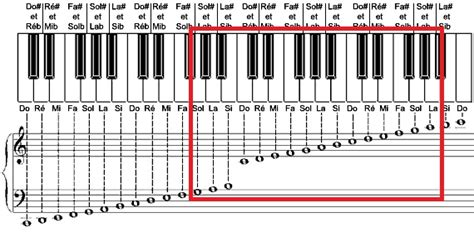 five octave vocal range what s your vocal range page 4