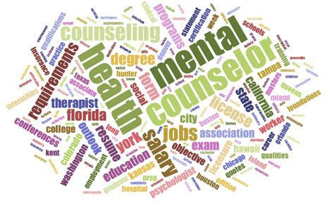 Clinical Mental Health Counselor Career Guide. Boarding Pass Invitation Template. Business Financial Plan Template. Ucla Graduate School Acceptance Rate. Adp Check Stub Template. Event Ticket Template Free Download. Comment Card Template Word. Bake Sale Images. Make Your Own Newspaper