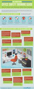 Office Safety Training Guide Infographic
