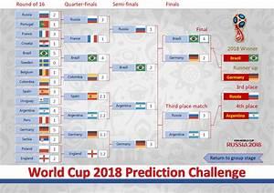 2018 World Cup Russia Free Predictor Template