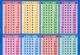 lks times table workshop  windy nook primary school