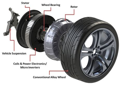 Automotive Electric Vehicles by Protean Unveils Production In Wheel Electric Motor