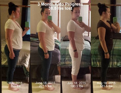 month update   ketogenic diet experiment ketogenic
