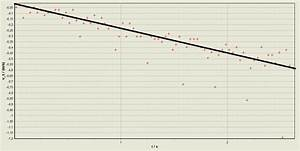 Momentangeschwindigkeit Berechnen : 0708 unterricht physik 11c beschleunigte bewegungen ~ Themetempest.com Abrechnung
