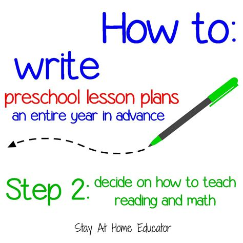 step 2 decide on how to teach reading and math 438 | Step 2 decide on how to teach reading and math how to write preschool lesson plans a year in advance Stay At Home Educator