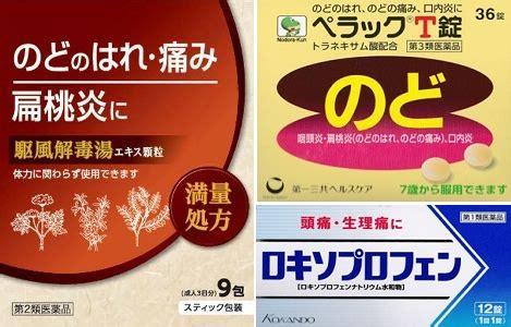 トラネキサム 酸 市販 薬