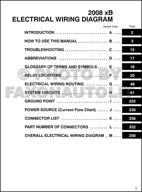 2008 scion xb wiring diagram manual original