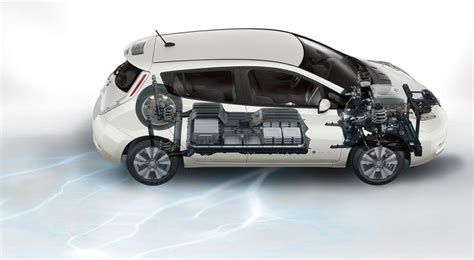 100 Percent Electric Cars by Nissan S 100 Electric Cars