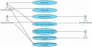 Uml Diagrams  U00ab Critical Mass