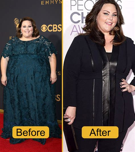 Chrissy Metz Weight Loss Before and After