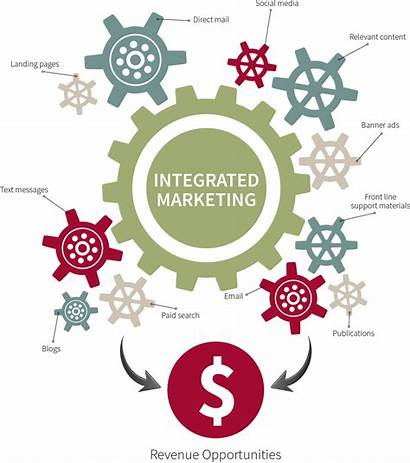 Marketing Integrated Graphic