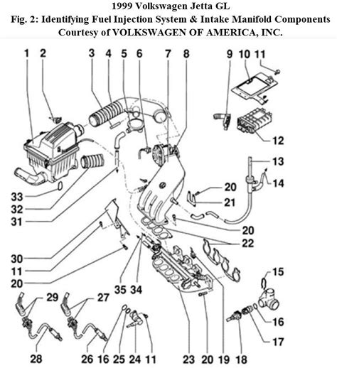 Gti Fsi Engine Diagram by 2003 Vw Jetta 2 0 Engine Diagram Automotive Parts