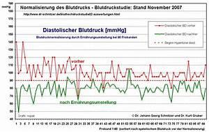 Bmi Richtig Berechnen : blog archives bargainrevizion ~ Themetempest.com Abrechnung