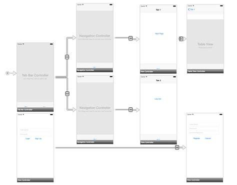 xamarinios apps adding loginsignup capabilities
