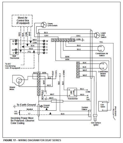 Basic Furnace Wiring by Coleman Mobile Home Gas Furnace Manual Review Home Co