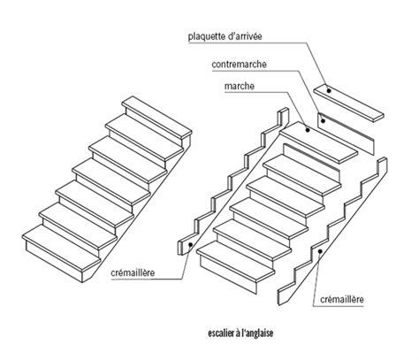 les escaliers كل ما يخصك