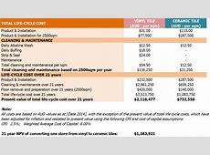 Compare Flooring Costs Design Decoration