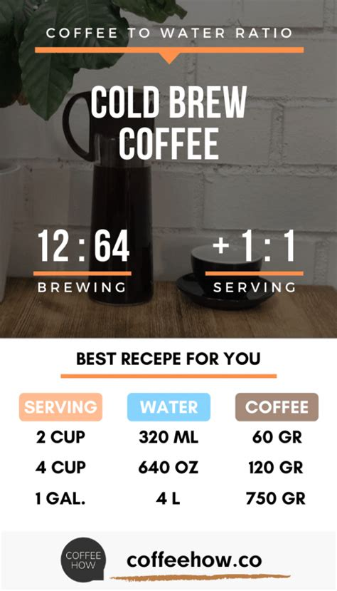 Our cold brew experts answer the questions we receive most frequently about brewing cold brew at home. Learn about Coffee-to-water Ratio! Use our calculator, guide and charts
