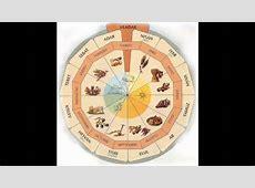 el calendario hebreo YouTube