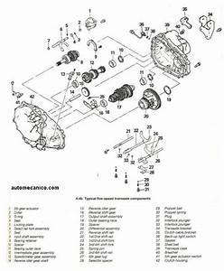 Manual Transmision Automatica Jetta A4