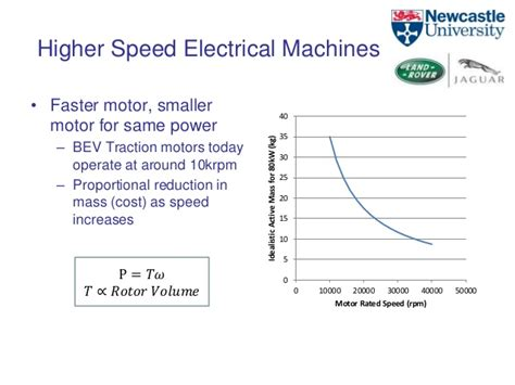 Electric Motor Cost by The New Model 3 Motor Its History And What It Is Likely
