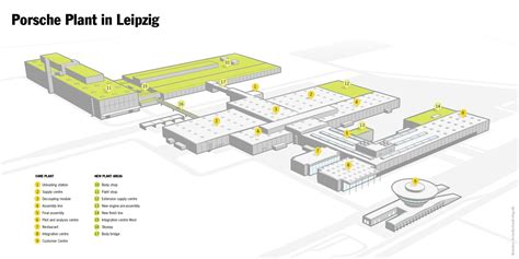 porsche leipzig plant layout