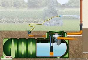 Recupérateur Eau De Pluie : r cup rateur d 39 eau de pluie enterr cuve eau mon ~ Dailycaller-alerts.com Idées de Décoration