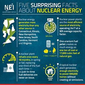 Pics For > Examples Of Nuclear Energy In Everyday Life