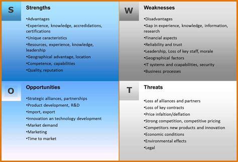 data analyst description resume questions strengths