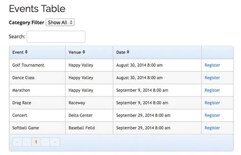 list table template event smart support