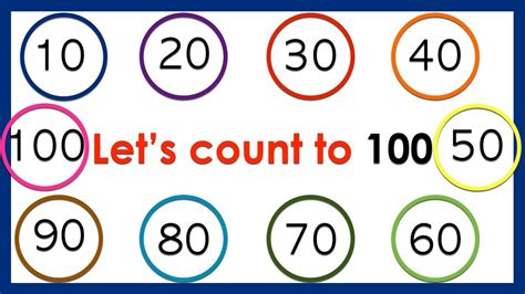Learn Numbers  Count To 100 By 10  Easy English Counting Practice Youtube