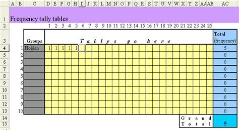 Tally Sheets Election Tally Sheet Template 2 Table Tally Tally Spreadsheet Templates Image Of Blank Traffic Survey