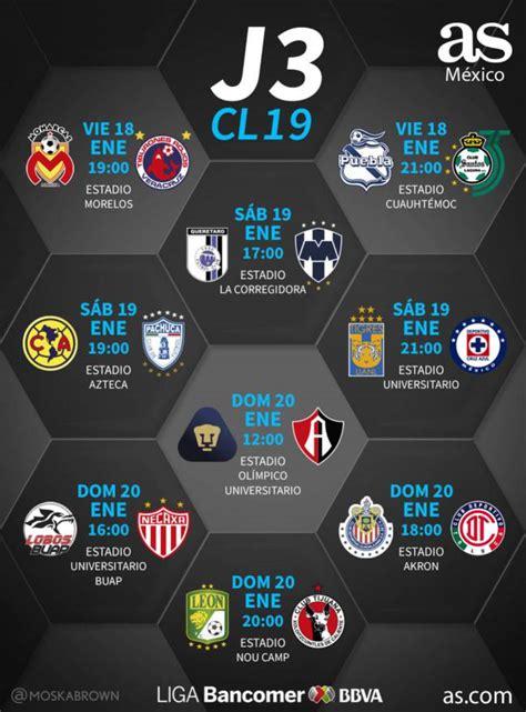 Fechas y horarios de la jornada 3 del Clausura 2019 de la ...