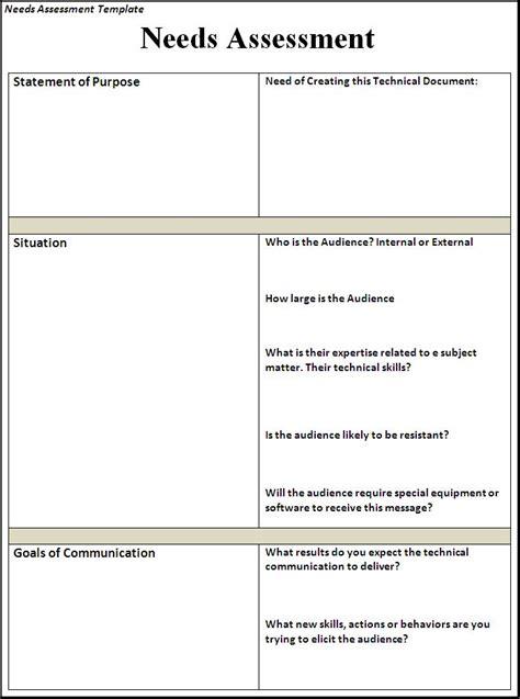 Needs Assessment Template Needs Assessment Template Free Printable Word Templates