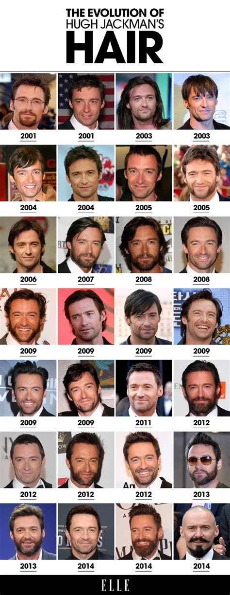 top  photo  evolution  hairstyles donnie moore journal